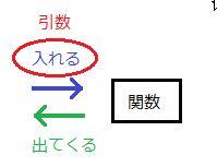 https://line.f-logic.jp/img/BOT_function_arg.jpg