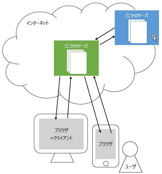 https://line.f-logic.jp/img/WEB_internet.jpg